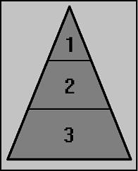 Структура карты